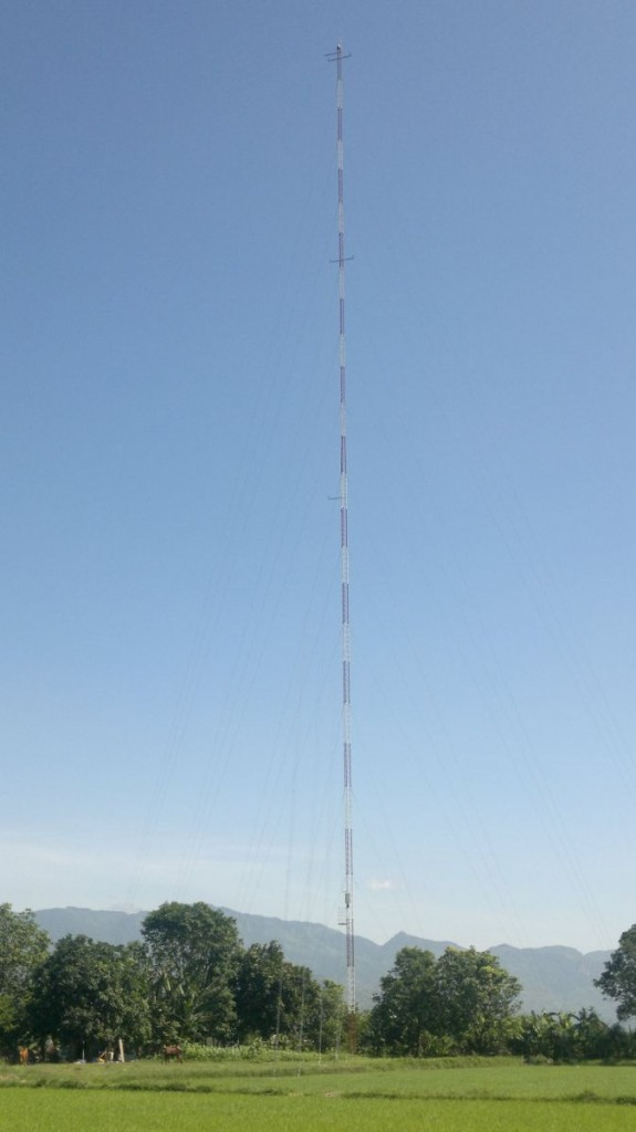 Wind measuring system